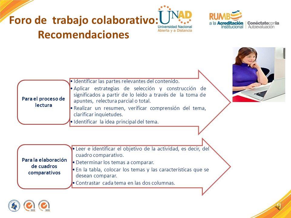 2. Actividad Grupal: Punto 3 Tipo de asesoría Pedagógica CaracterísticasFunciones Tutoría Consejería Realizar en grupo un cuadro comparativo donde se