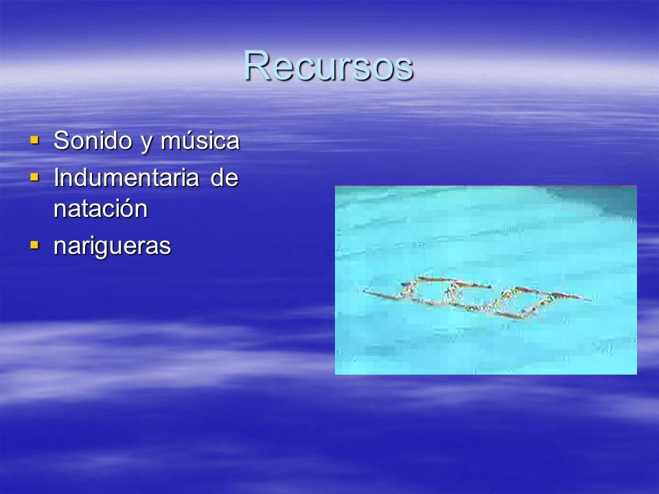 Recursos Sonido y música Sonido y música Indumentaria de natación Indumentaria de natación narigueras narigueras