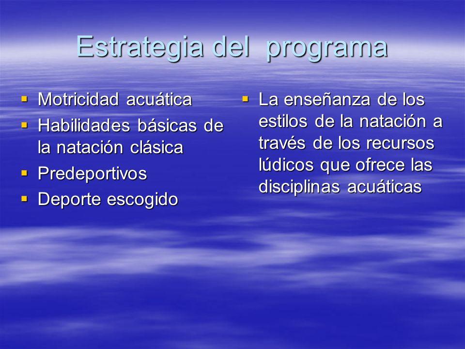 Estrategia del programa Motricidad acuática Motricidad acuática Habilidades básicas de la natación clásica Habilidades básicas de la natación clásica