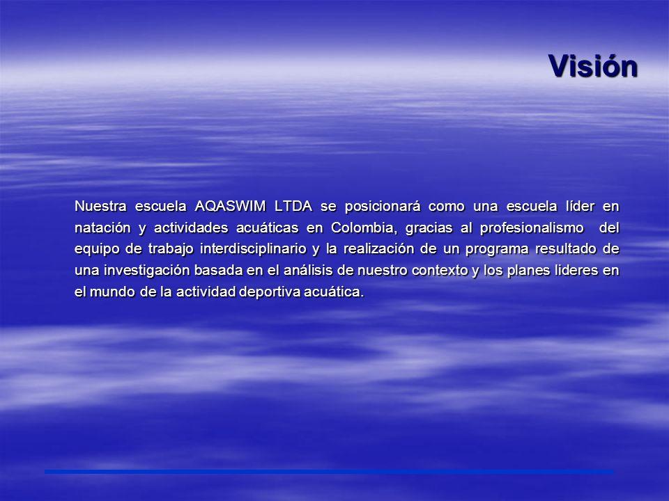Visión Nuestra escuela AQASWIM LTDA se posicionará como una escuela líder en natación y actividades acuáticas en Colombia, gracias al profesionalismo