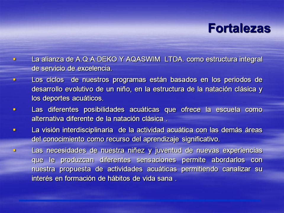 Fortalezas La alianza de A.Q.A.DEKO Y AQASWIM LTDA. como estructura integral de servicio de excelencia. La alianza de A.Q.A.DEKO Y AQASWIM LTDA. como