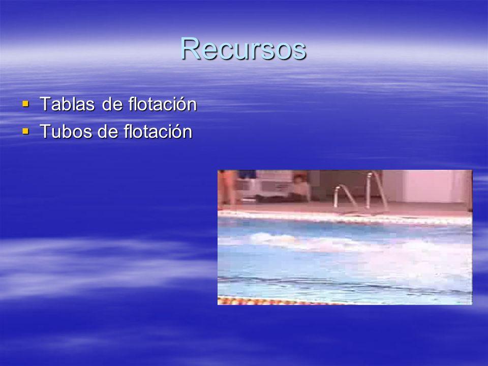 Recursos Tablas de flotación Tablas de flotación Tubos de flotación Tubos de flotación