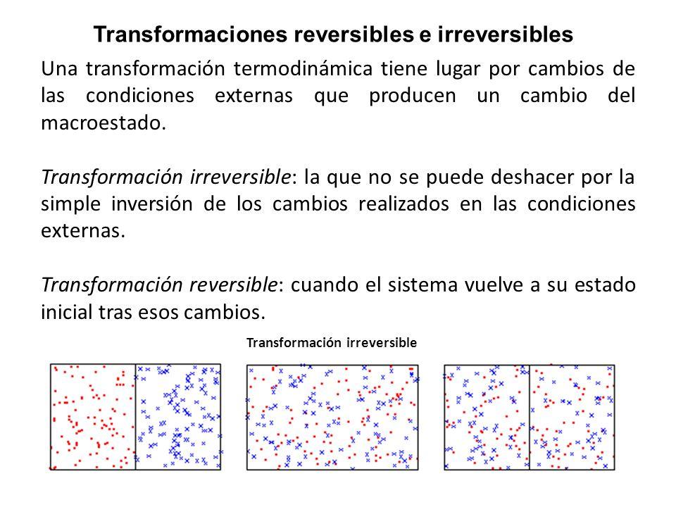 Transformaciones reversibles e irreversibles Una transformación termodinámica tiene lugar por cambios de las condiciones externas que producen un cambio del macroestado.