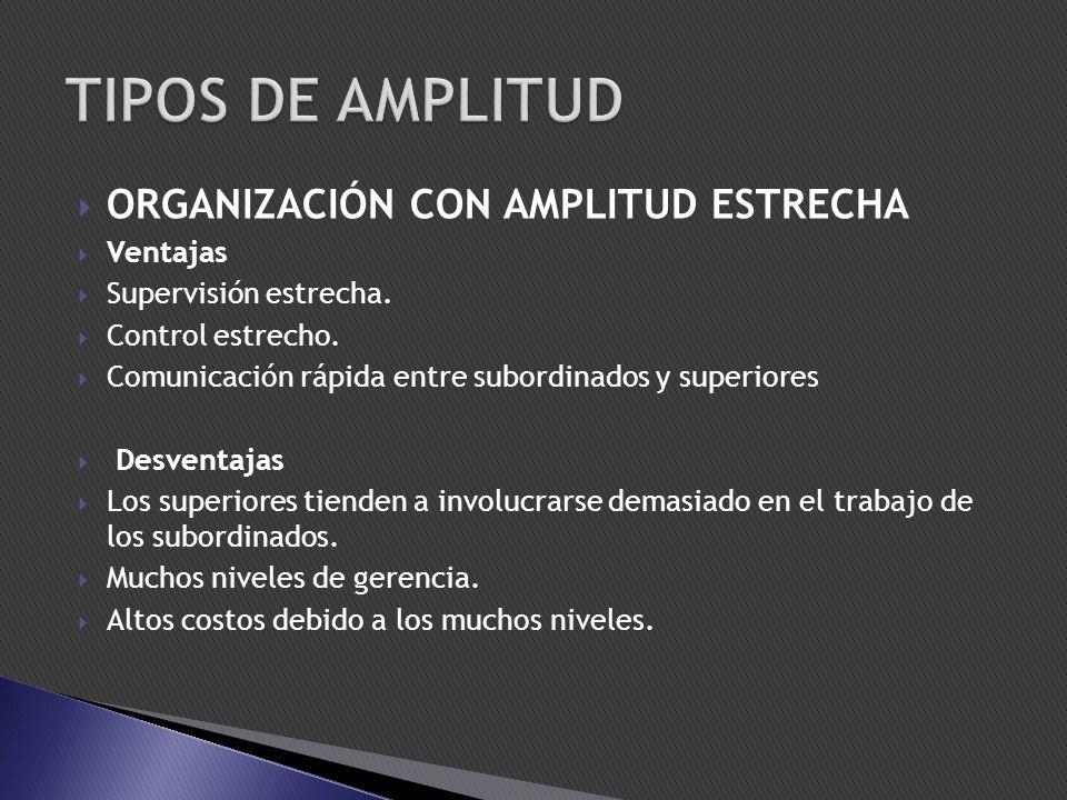 ORGANIZACIÓN CON AMPLITUD ESTRECHA Ventajas Supervisión estrecha.