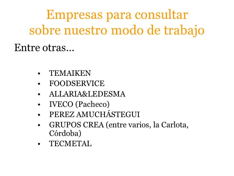 Empresas para consultar sobre nuestro modo de trabajo Entre otras… TEMAIKEN FOODSERVICE ALLARIA&LEDESMA IVECO (Pacheco) PEREZ AMUCHÁSTEGUI GRUPOS CREA