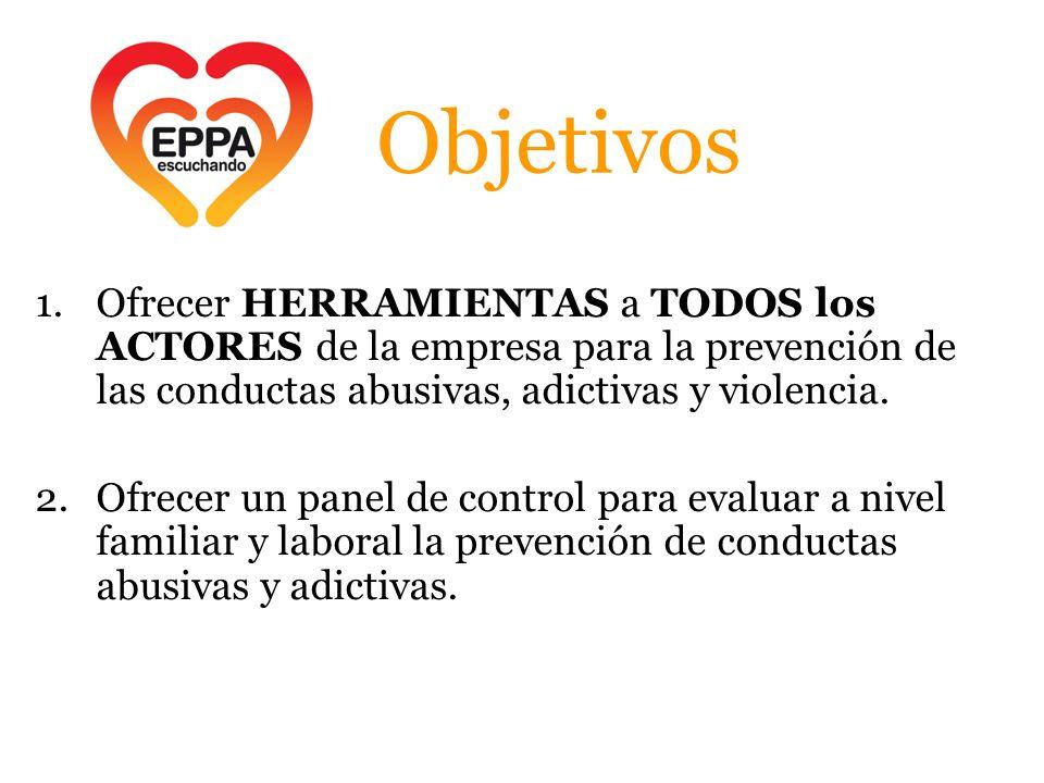 Objetivos 1.Ofrecer HERRAMIENTAS a TODOS los ACTORES de la empresa para la prevención de las conductas abusivas, adictivas y violencia. 2.Ofrecer un p
