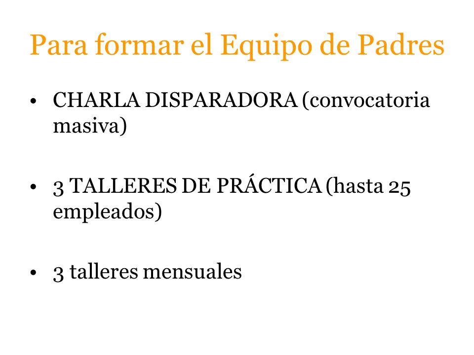 Síntesis del Itinerario PADRES Lunes 1 Lunes 8 Lunes 15 Lunes 22 Lunes 29 Monitoreos en el año CHARLA DISPARADORA( *) TALLER 1(**) TALLER 2(**) TALLER 3(*)(**) FORMACIÓN DEL EQUIPO3 (TRES) (*) pedimos la presencia de personal de nivel gerencial (**) Grupos de hasta 25 empleados
