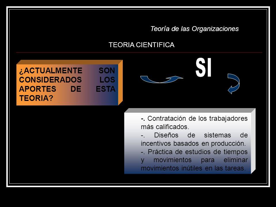 Teoría de las Organizaciones ¿ACTUALMENTE SON CONSIDERADOS LOS APORTES DE ESTA TEORIA? -. Contratación de los trabajadores más calificados. -. Diseños