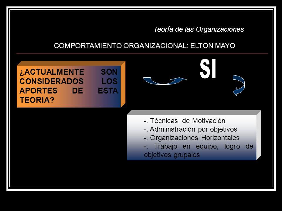 Teoría de las Organizaciones ¿ACTUALMENTE SON CONSIDERADOS LOS APORTES DE ESTA TEORIA? -. Técnicas de Motivación -. Administración por objetivos -. Or