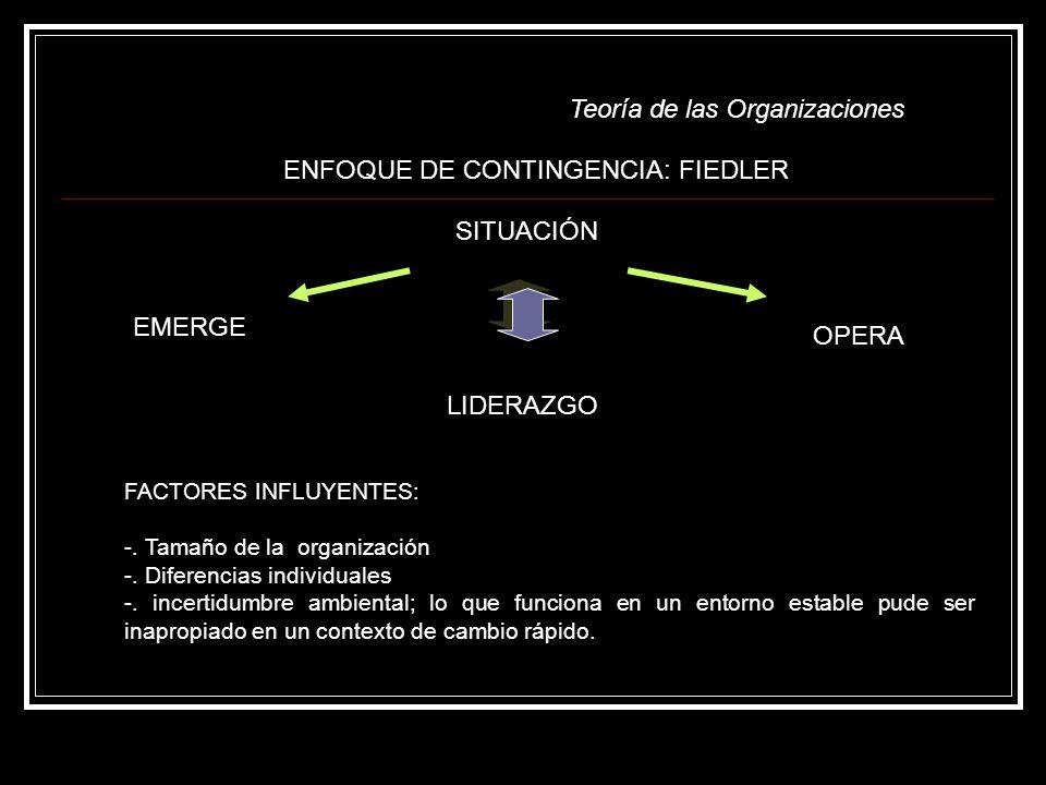 Teoría de las Organizaciones ENFOQUE DE CONTINGENCIA: FIEDLER FACTORES INFLUYENTES: -. Tamaño de la organización -. Diferencias individuales -. incert