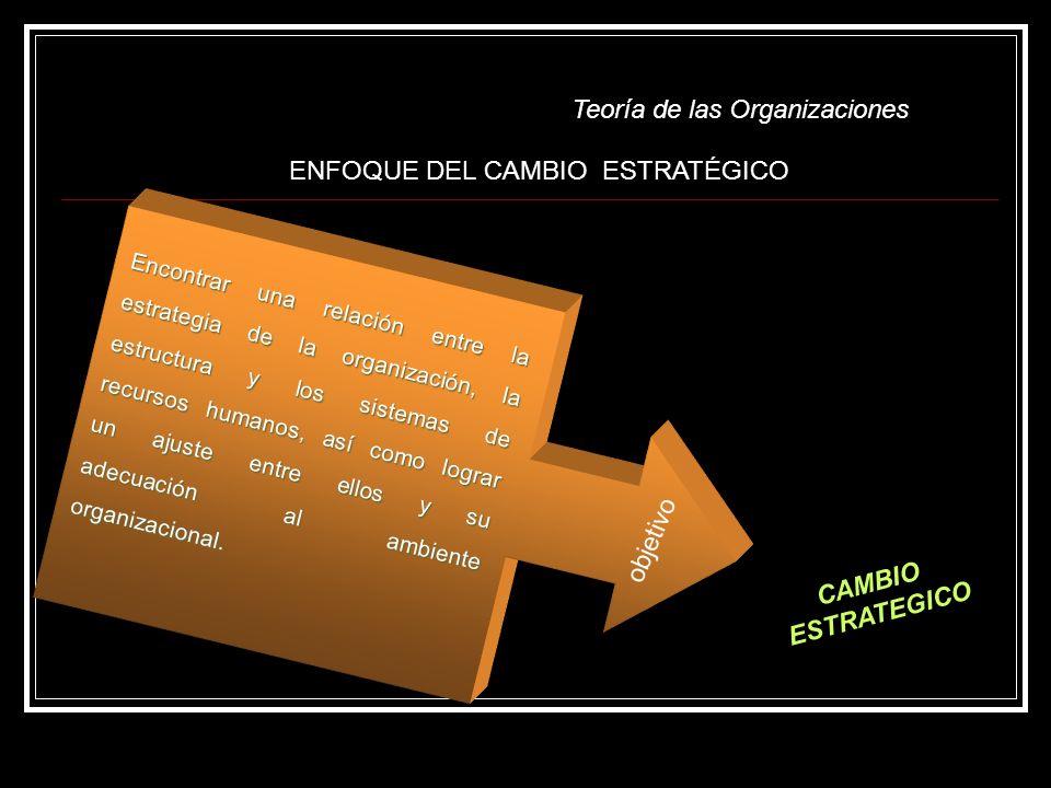Teoría de las Organizaciones ENFOQUE DEL CAMBIO ESTRATÉGICO Encontrar una relación entre la estrategia de la organización, la estructura y los sistema