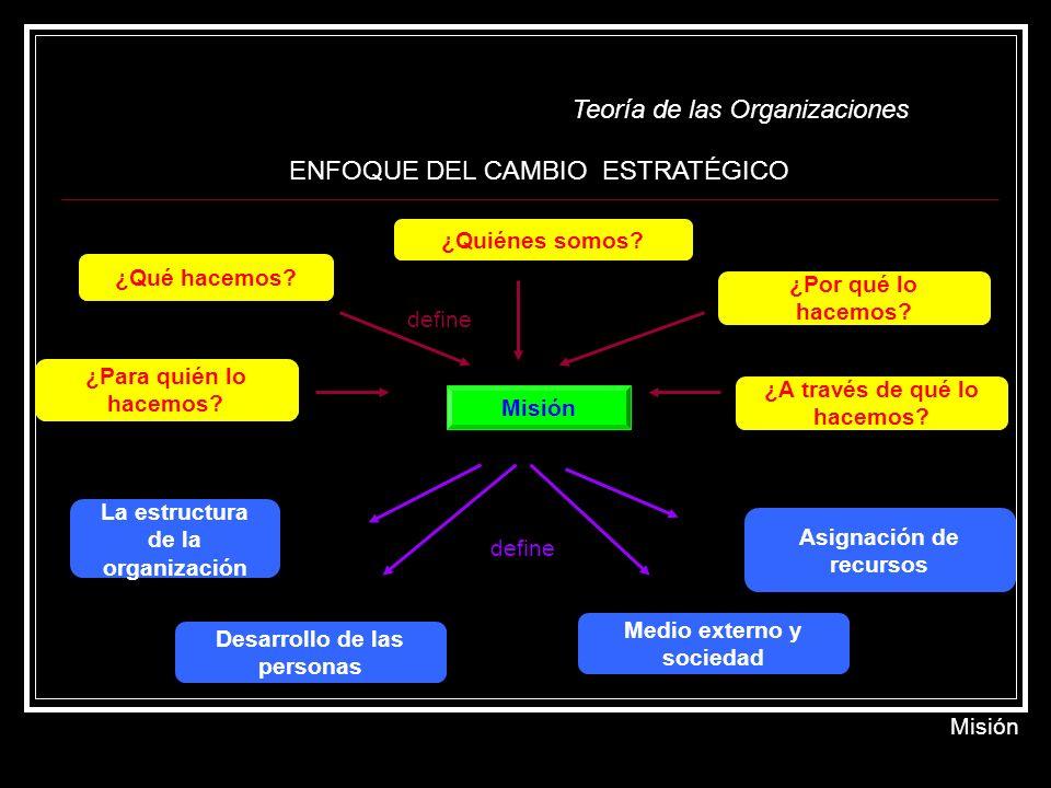 Teoría de las Organizaciones Misión ¿Quiénes somos? ¿Qué hacemos? ¿Por qué lo hacemos? ¿Para quién lo hacemos? ¿A través de qué lo hacemos? La estruct