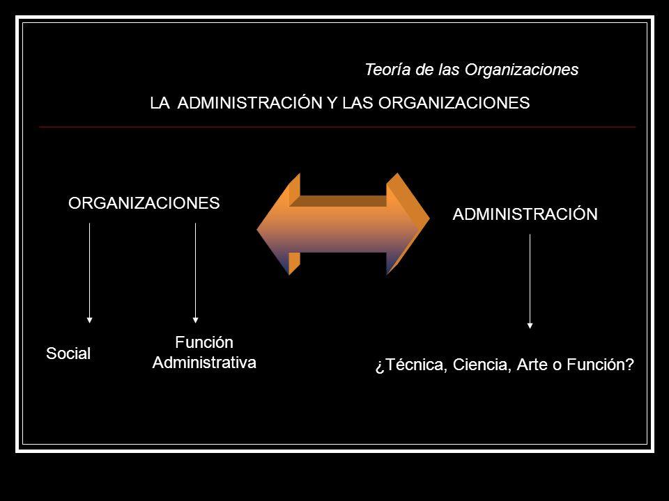Teoría de las Organizaciones ORGANIZACIONES ADMINISTRACIÓN Social Función Administrativa ¿Técnica, Ciencia, Arte o Función? LA ADMINISTRACIÓN Y LAS OR
