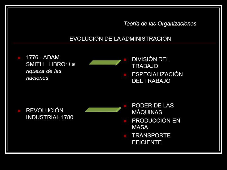Teoría de las Organizaciones EVOLUCIÓN DE LA ADMINISTRACIÓN 1776 - ADAM SMITH LIBRO: La riqueza de las naciones REVOLUCIÓN INDUSTRIAL 1780 DIVISIÓN DE