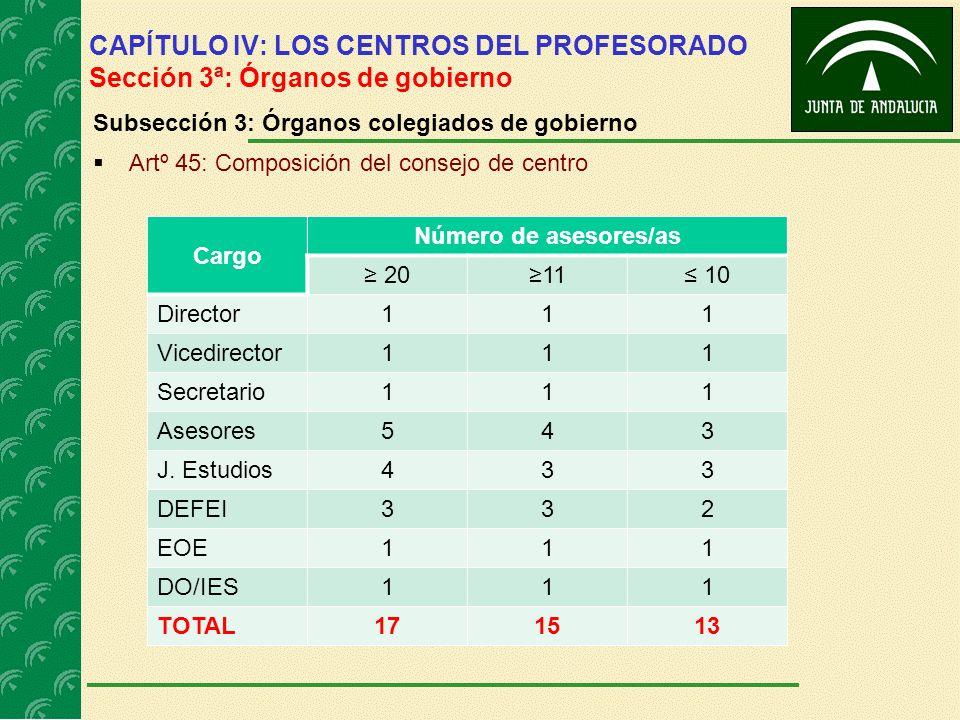 CAPÍTULO IV: LOS CENTROS DEL PROFESORADO Sección 3ª: Órganos de gobierno Subsección 3: Órganos colegiados de gobierno Artº 45: Composición del consejo