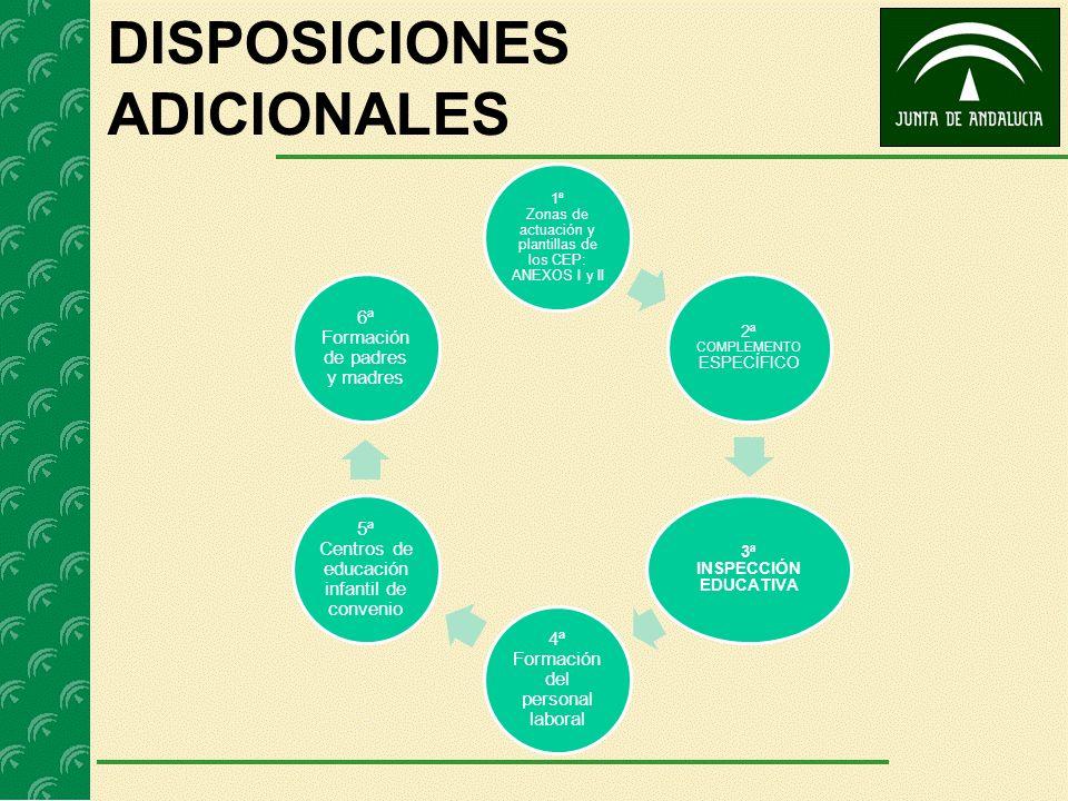 DISPOSICIONES ADICIONALES 1ª Zonas de actuación y plantillas de los CEP: ANEXOS I y II 2ª COMPLEMENTO ESPECÍFICO 3ª INSPECCIÓN EDUCATIVA 4ª Formación