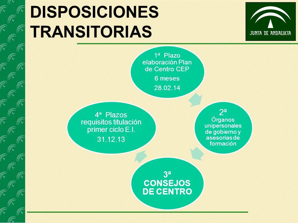 DISPOSICIONES TRANSITORIAS 1ª Plazo elaboración Plan de Centro CEP 6 meses 28.02.14 2ª Órganos unipersonales de gobierno y asesorías de formación 3ª C
