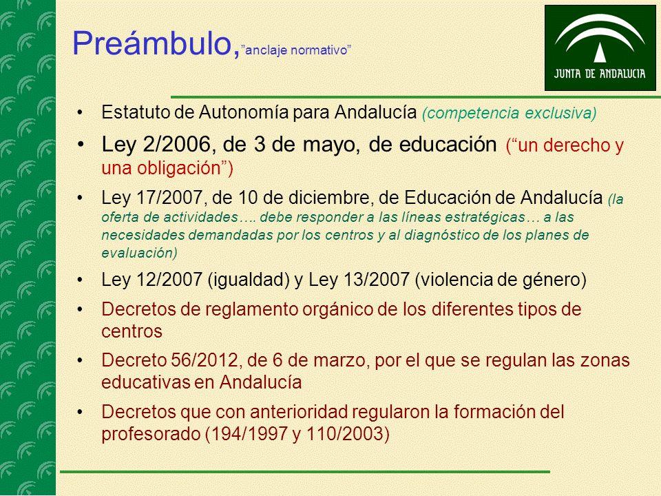 Preámbulo, anclaje normativo Estatuto de Autonomía para Andalucía (competencia exclusiva) Ley 2/2006, de 3 de mayo, de educación (un derecho y una obl