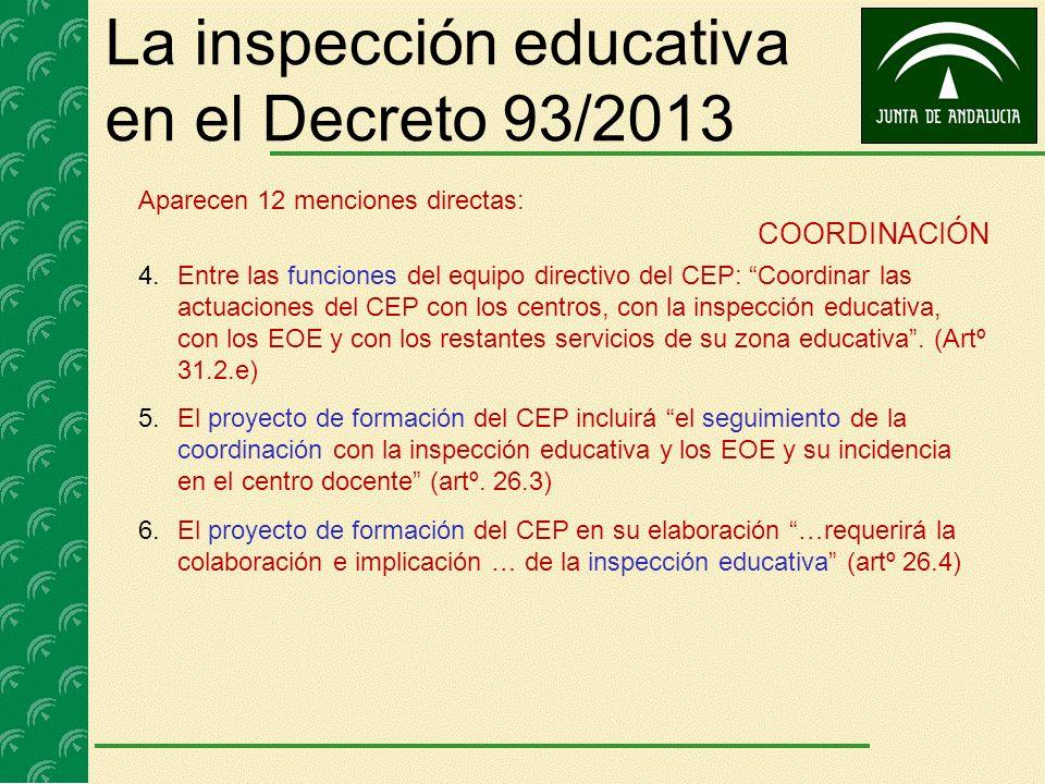 La inspección educativa en el Decreto 93/2013 Aparecen 12 menciones directas: COORDINACIÓN 4.Entre las funciones del equipo directivo del CEP: Coordin