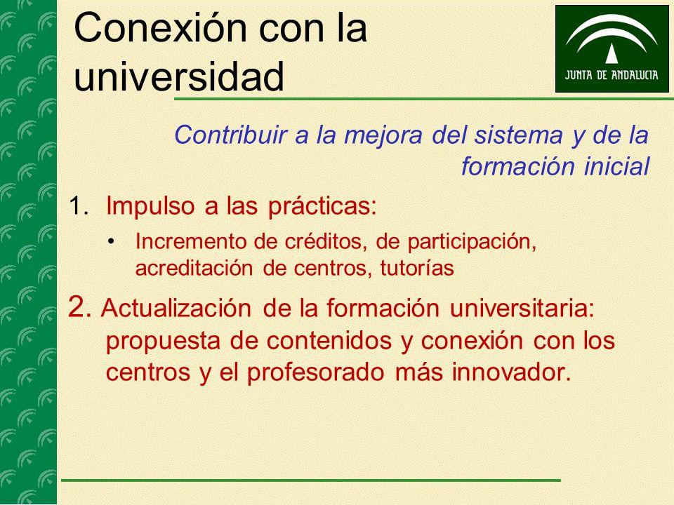 Conexión con la universidad Contribuir a la mejora del sistema y de la formación inicial 1.Impulso a las prácticas: Incremento de créditos, de partici