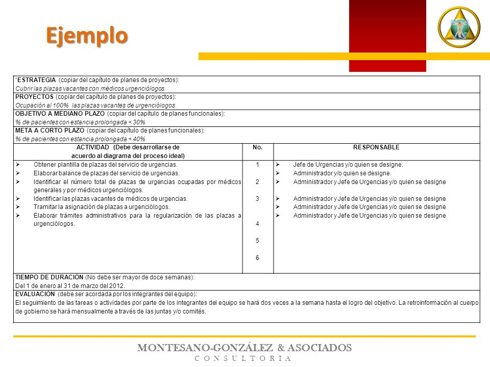 MONTESANO-GONZÁLEZ & ASOCIADOS CONSULTORIA Ejemplo ESTRATEGIA (copiar del capítulo de planes de proyectos): Cubrir las plazas vacantes con médicos urg