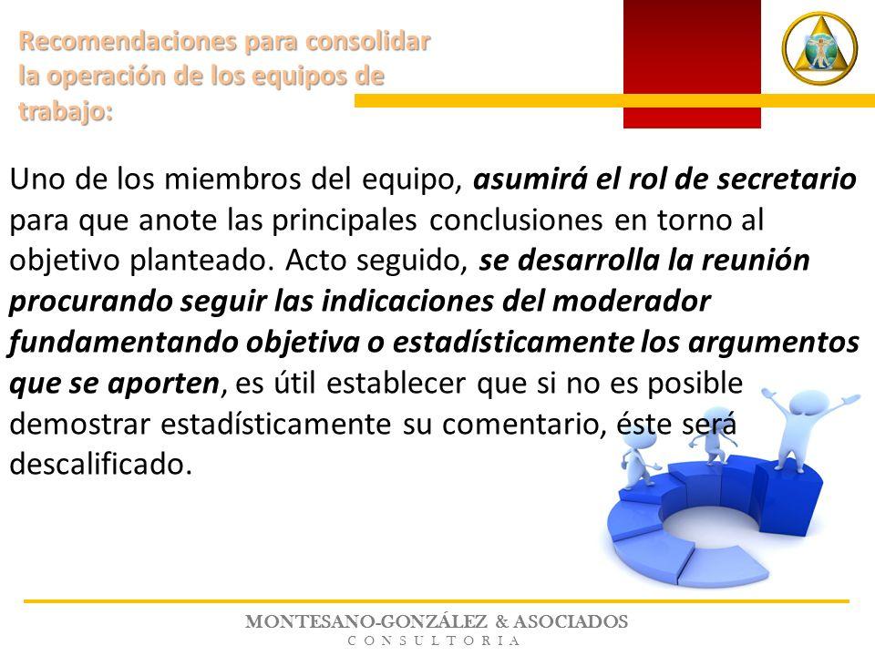 MONTESANO-GONZÁLEZ & ASOCIADOS CONSULTORIA Uno de los miembros del equipo, asumirá el rol de secretario para que anote las principales conclusiones en