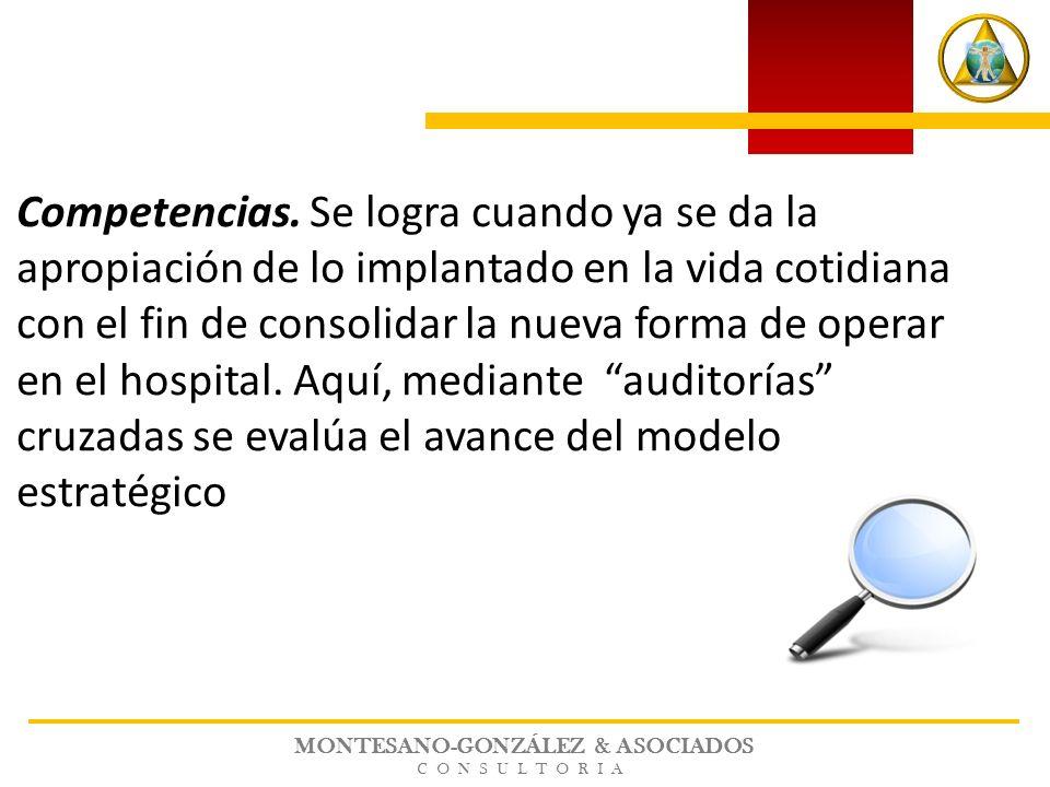MONTESANO-GONZÁLEZ & ASOCIADOS CONSULTORIA Competencias. Se logra cuando ya se da la apropiación de lo implantado en la vida cotidiana con el fin de c