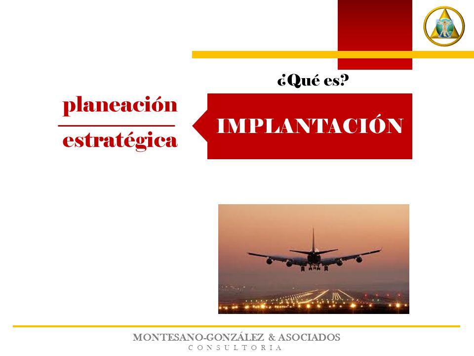 ¿Qué es? MONTESANO-GONZÁLEZ & ASOCIADOS CONSULTORIA planeación estratégica IMPLANTACIÓN