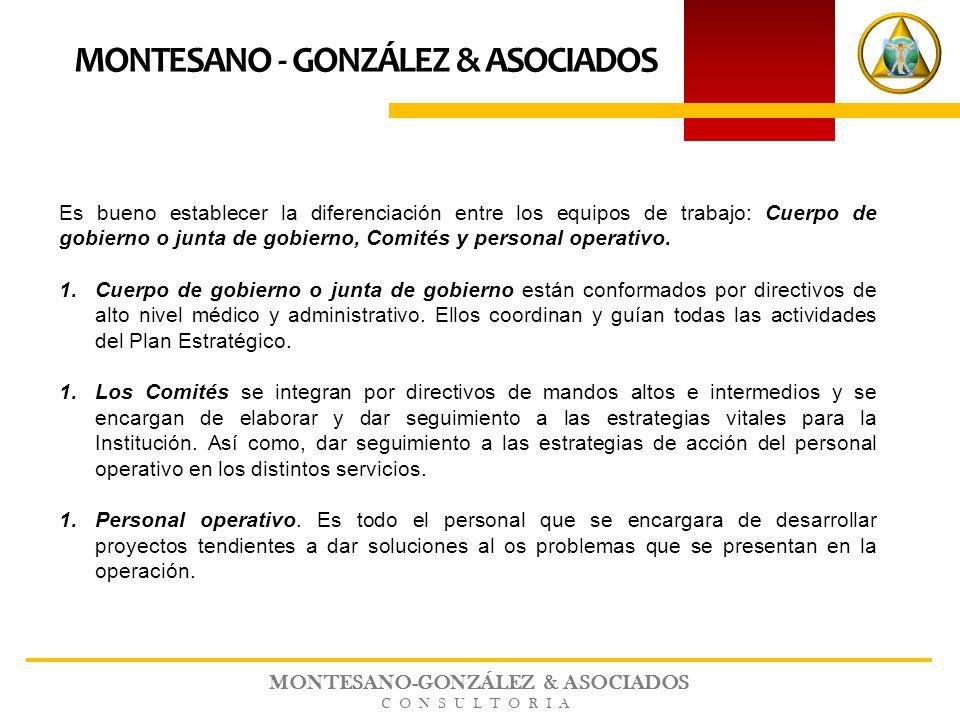 MONTESANO-GONZÁLEZ & ASOCIADOS CONSULTORIA MONTESANO - GONZÁLEZ & ASOCIADOS Es bueno establecer la diferenciación entre los equipos de trabajo: Cuerpo