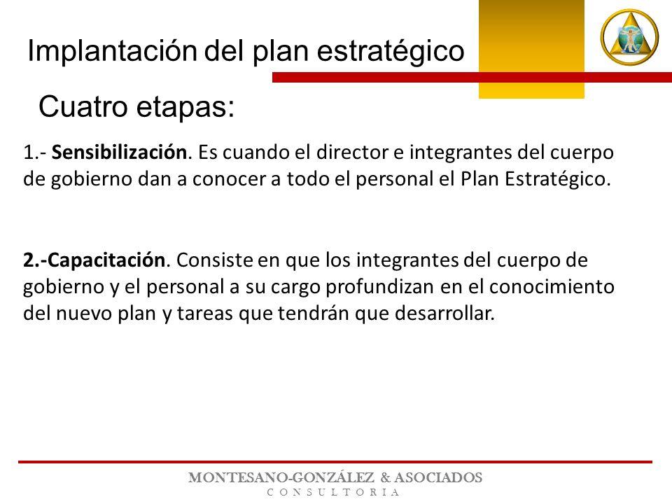 MONTESANO-GONZÁLEZ & ASOCIADOS CONSULTORIA 1.- Sensibilización. Es cuando el director e integrantes del cuerpo de gobierno dan a conocer a todo el per