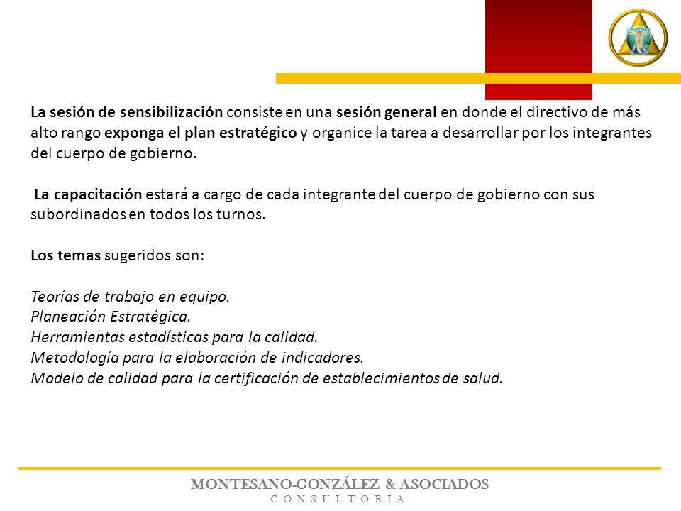 MONTESANO-GONZÁLEZ & ASOCIADOS CONSULTORIA La sesión de sensibilización consiste en una sesión general en donde el directivo de más alto rango exponga