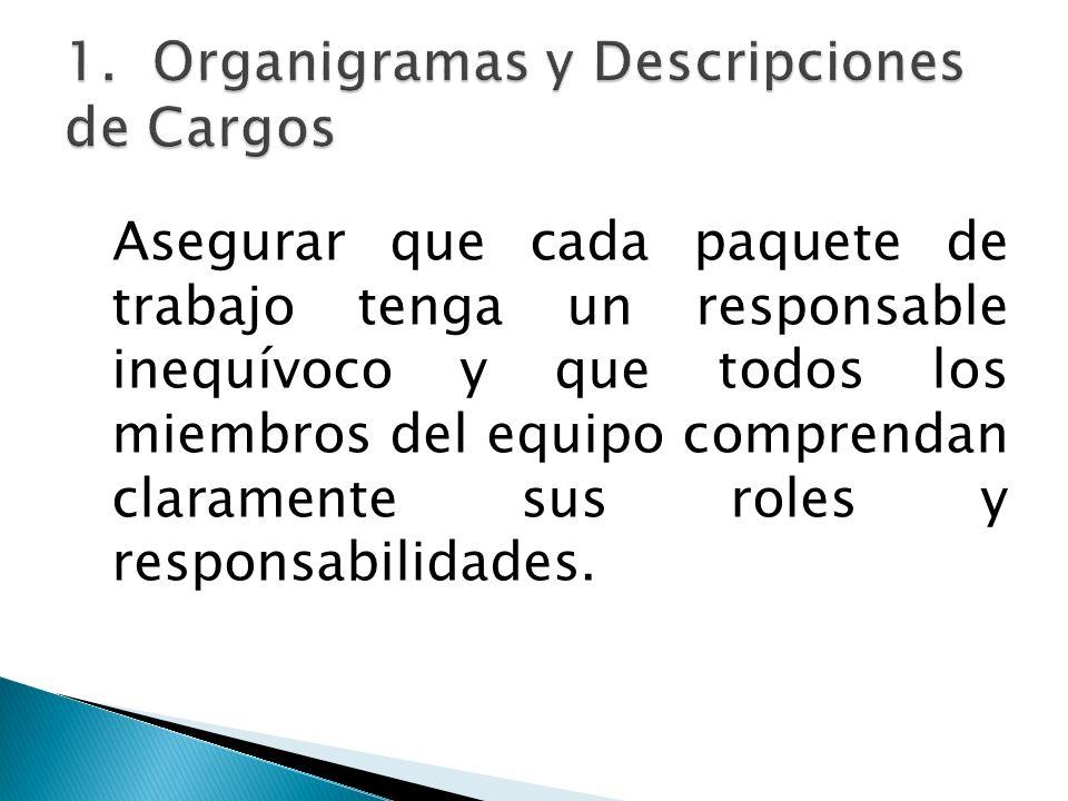 Asegurar que cada paquete de trabajo tenga un responsable inequívoco y que todos los miembros del equipo comprendan claramente sus roles y responsabil