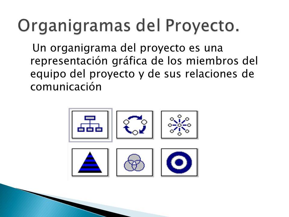 Un organigrama del proyecto es una representación gráfica de los miembros del equipo del proyecto y de sus relaciones de comunicación