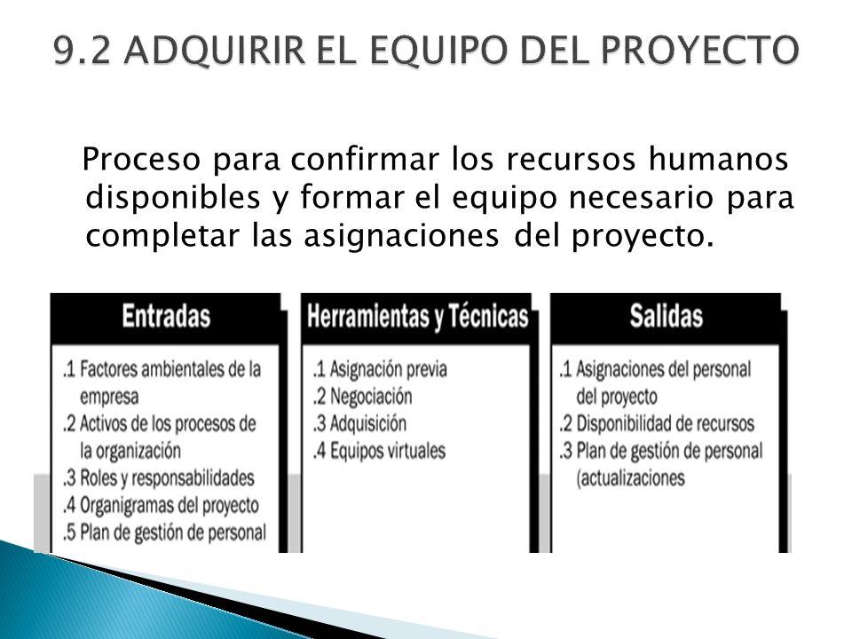 Proceso para confirmar los recursos humanos disponibles y formar el equipo necesario para completar las asignaciones del proyecto.
