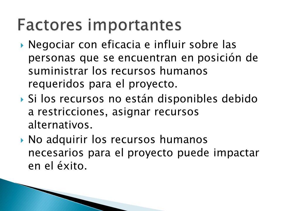 Negociar con eficacia e influir sobre las personas que se encuentran en posición de suministrar los recursos humanos requeridos para el proyecto. Si l