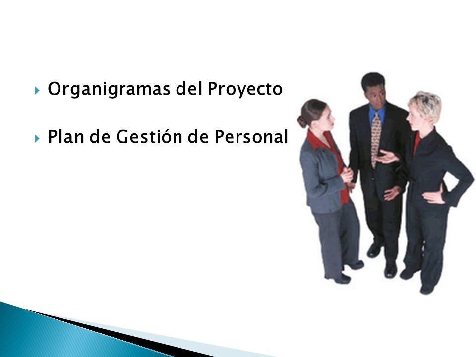 Organigramas del Proyecto Plan de Gestión de Personal