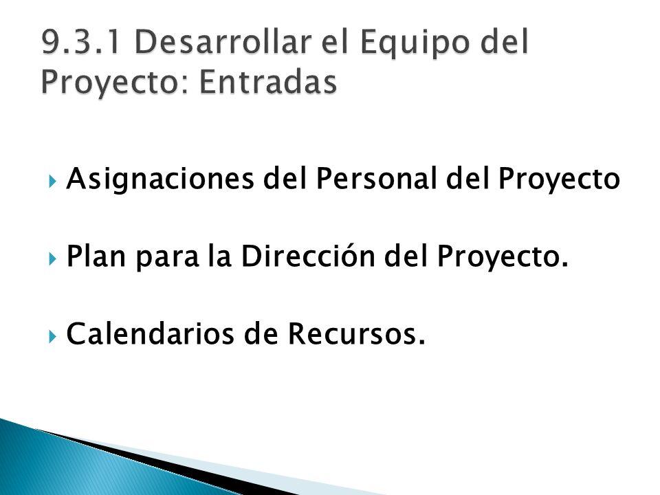 Asignaciones del Personal del Proyecto Plan para la Dirección del Proyecto. Calendarios de Recursos.