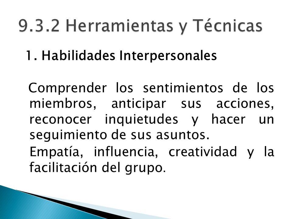 1. Habilidades Interpersonales Comprender los sentimientos de los miembros, anticipar sus acciones, reconocer inquietudes y hacer un seguimiento de su
