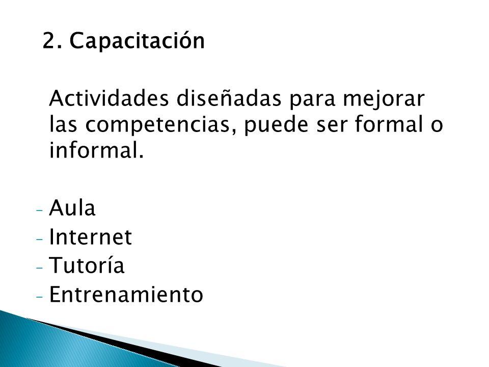 2. Capacitación Actividades diseñadas para mejorar las competencias, puede ser formal o informal. - Aula - Internet - Tutoría - Entrenamiento