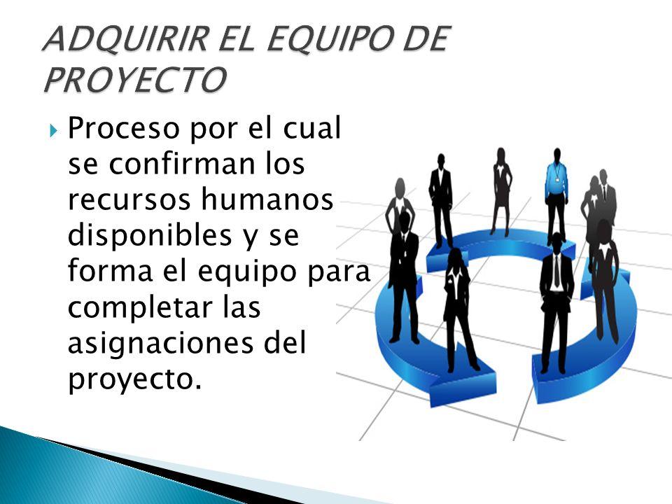 Proceso por el cual se confirman los recursos humanos disponibles y se forma el equipo para completar las asignaciones del proyecto.
