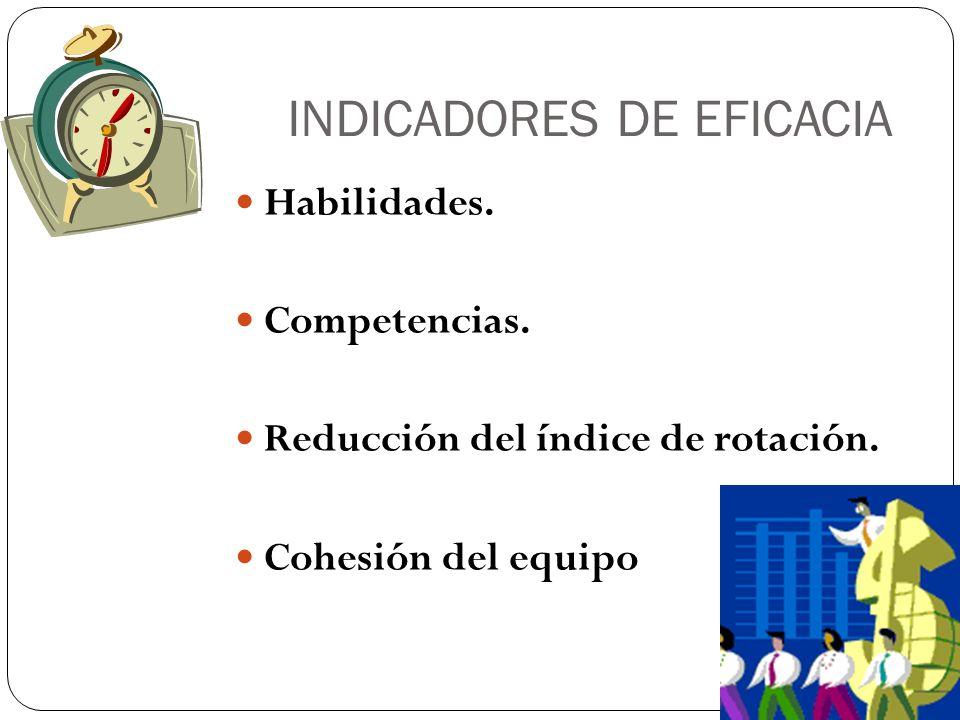 INDICADORES DE EFICACIA Habilidades. Competencias. Reducción del índice de rotación. Cohesión del equipo