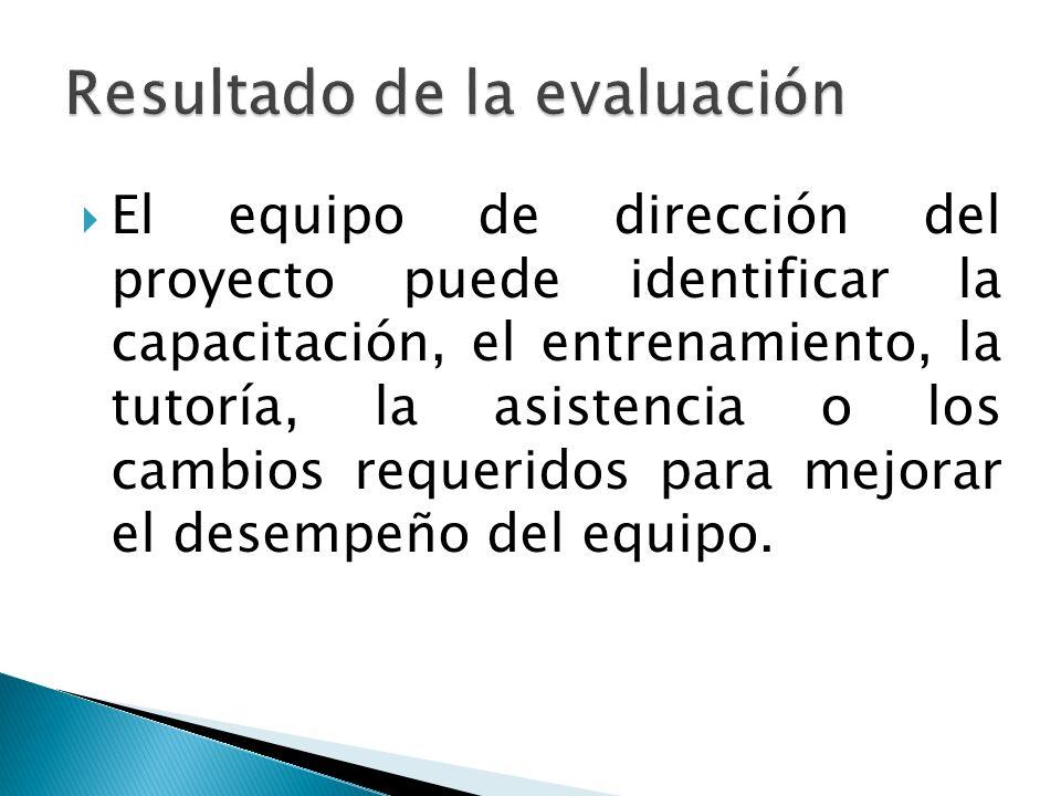 El equipo de dirección del proyecto puede identificar la capacitación, el entrenamiento, la tutoría, la asistencia o los cambios requeridos para mejor