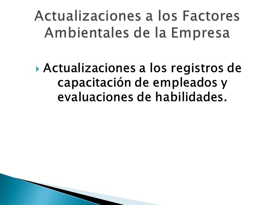 Actualizaciones a los registros de capacitación de empleados y evaluaciones de habilidades.