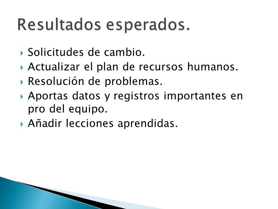 Solicitudes de cambio. Actualizar el plan de recursos humanos. Resolución de problemas. Aportas datos y registros importantes en pro del equipo. Añadi