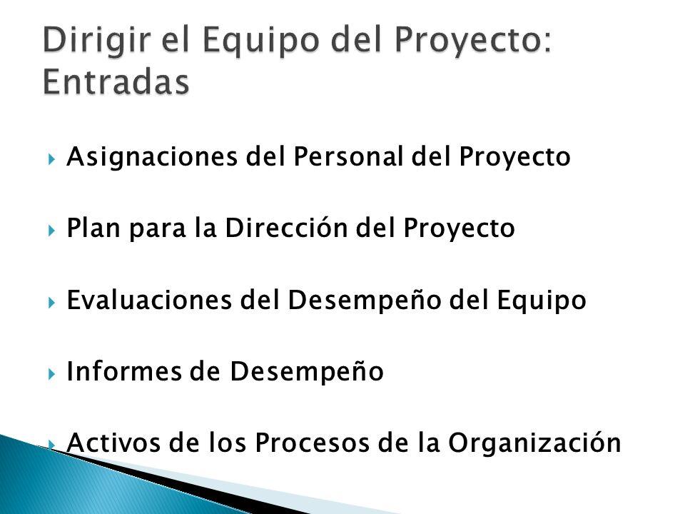 Asignaciones del Personal del Proyecto Plan para la Dirección del Proyecto Evaluaciones del Desempeño del Equipo Informes de Desempeño Activos de los