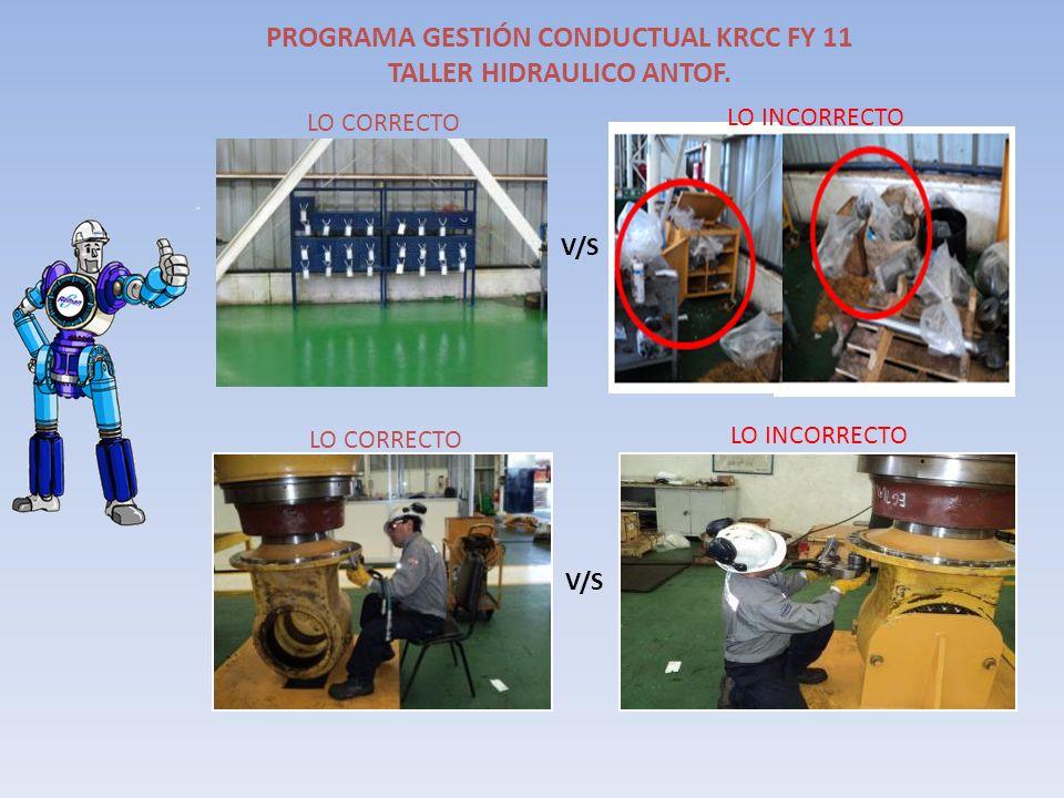PROGRAMA GESTIÓN CONDUCTUAL KRCC FY 11 TALLER HIDRAULICO ANTOF. LO CORRECTO LO INCORRECTO V/S LO CORRECTO LO INCORRECTO