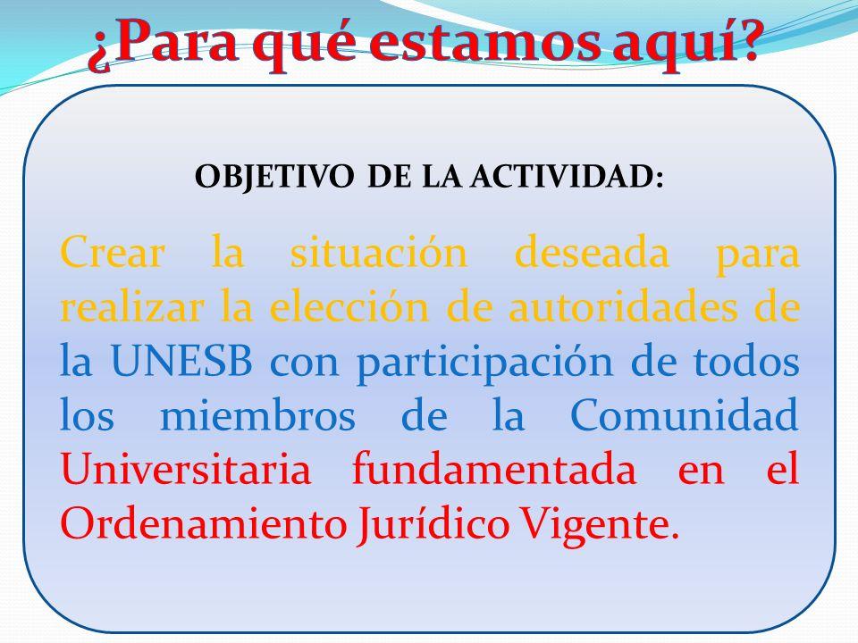 OBJETIVO DE LA ACTIVIDAD: Crear la situación deseada para realizar la elección de autoridades de la UNESB con participación de todos los miembros de la Comunidad Universitaria fundamentada en el Ordenamiento Jurídico Vigente.