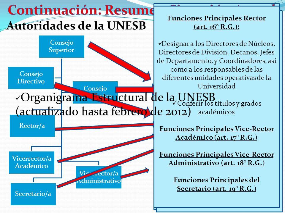 Composición (art.