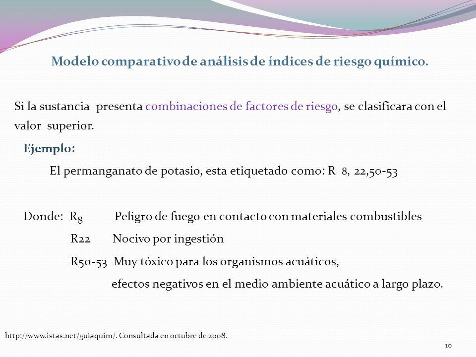 Si la sustancia presenta combinaciones de factores de riesgo, se clasificara con el valor superior. Ejemplo: El permanganato de potasio, esta etiqueta