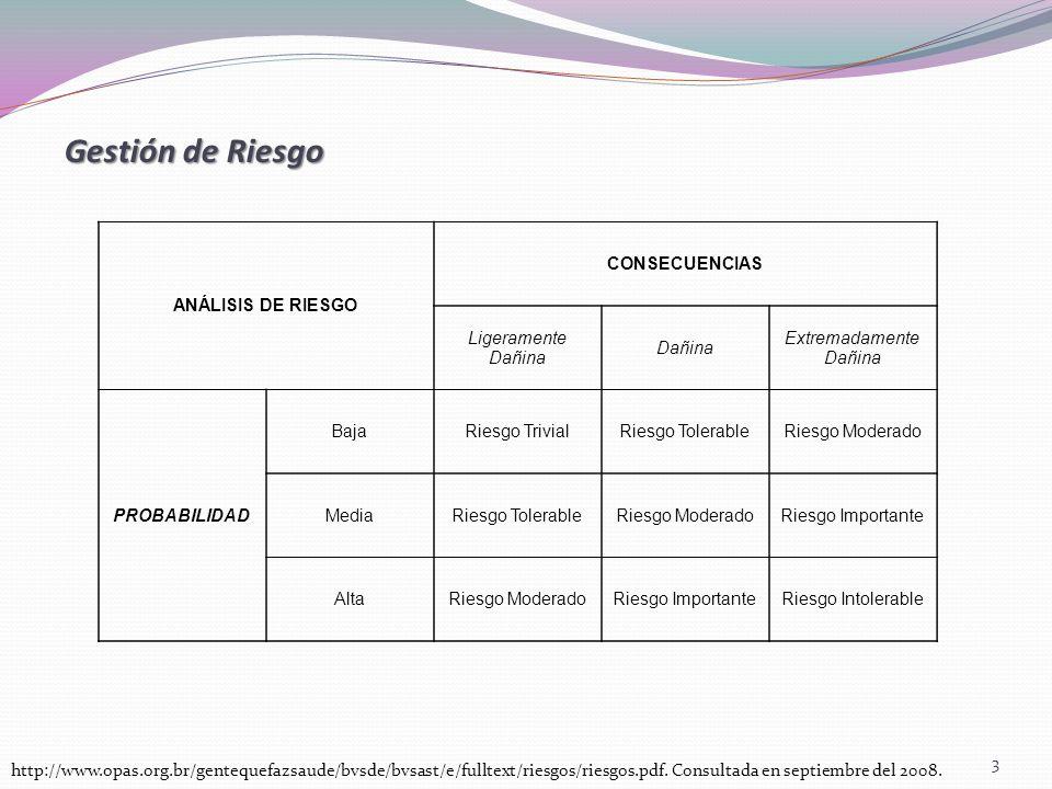 Gestión de Riesgo http://www.opas.org.br/gentequefazsaude/bvsde/bvsast/e/fulltext/riesgos/riesgos.pdf. Consultada en septiembre del 2008. 3